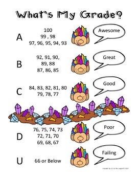 Grading Scale - What's My Grade? Trolls / Monster Theme