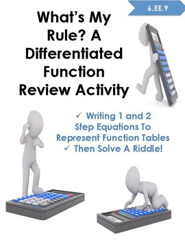 What's My Rule? A Differentiated Function Review Activity