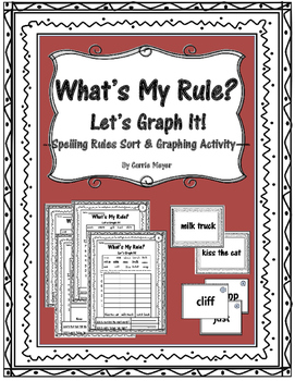 What's My Rule? Let's Graph It: Spelling Rules Sort & Grap