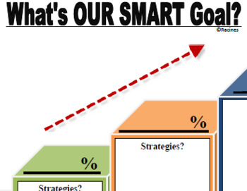What's OUR SMART Goal?