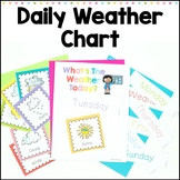 What's The Weather Today? Daily Weather Chart