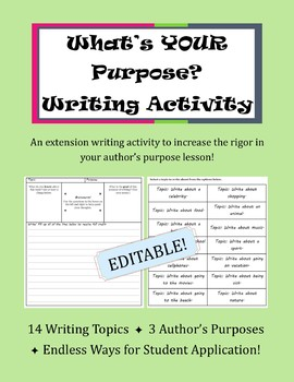 What's Your Purpose? || Author's Purpose Writing Activity {EDITABLE!}
