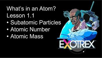 What's an Atom?
