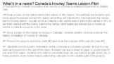 What's in a name? Canada Hockey Teams