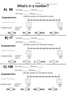 What's in a number -- Expanded form, Number line, 10 more 10 less, comparing