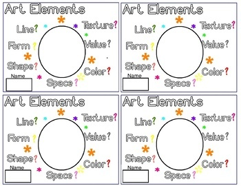 What's on Your Art Plate? Poster - Art Elements and Mini Menus