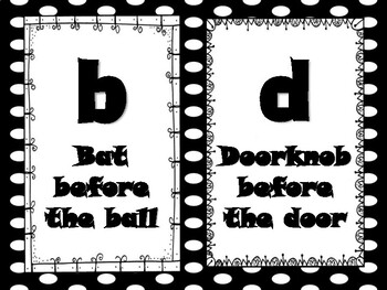 What's the Difference Between Lowercase b and d?