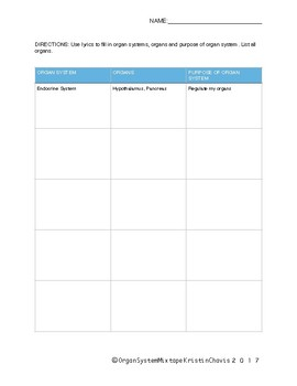 What's the Name of Yo' System Graphic Organizer