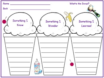 What's the Scoop Graphic Organizer