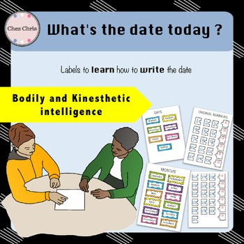 What's the date today ? Bodily and kinesthetic intelligence