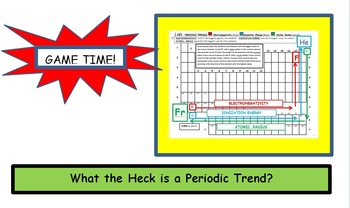 What the Heck is a Periodic Trend?