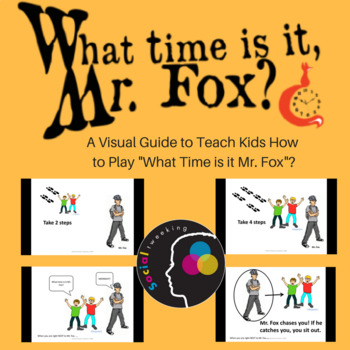 What time is it Mr. Fox?; Group activity; Teaching games t