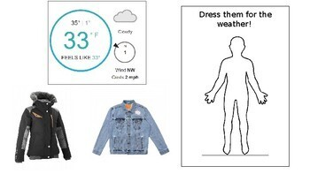 What to Wear? Google Slide Activity