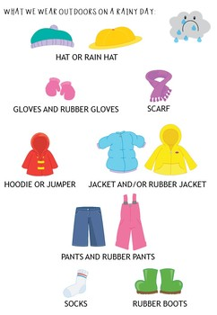 What to Wear Outdoors - Checklist for Kids