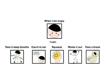 What to do when I am angry visual