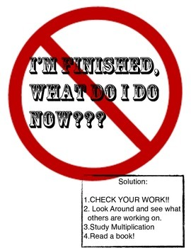 What to do when I'm finished Poster