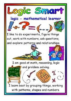 How am I Smart? Multiple intelligences-Set of 10 Posters