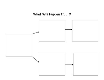 What will happen if...