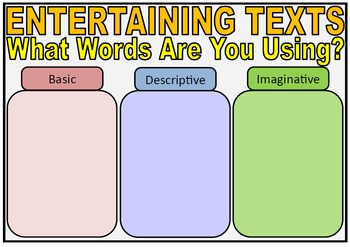 What words are you using?