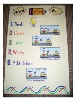 What writers do Achor Chart K-2