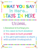 What you say here, stays here - Teacher Classroom Decor - Personalized Teacher S