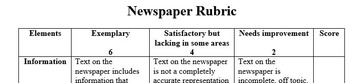 What's Happening in the News?: A Newspaper Lesson Plan