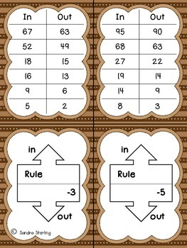 What's My Rule Function Machine Centers