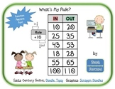 What's My Rule? Function Machine Math Center