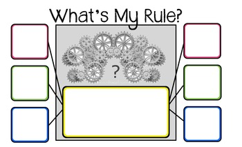 """What's My Rule"" Math Wall Function Machine"