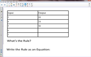 What's My Rule? (Multiplication and Division)