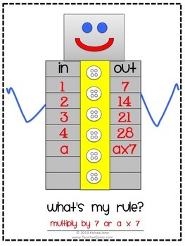 What's My Rule? Robot Activities for Math In and Out Boxes