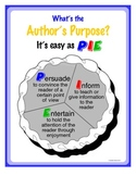 What's The Author's Purpose - Anchor Chart