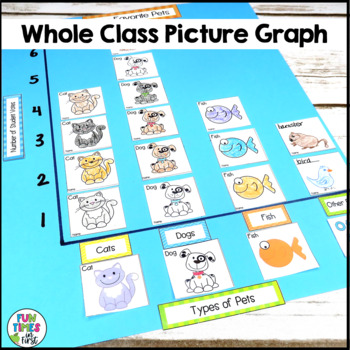 Graphing~ What's Your Favorite Pet?