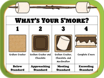 What's Your S'more Rubric