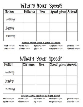What's Your Speed? Activity Chart