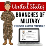 What's a Veteran? (A US Military Branch Overview)