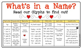 Whats In A Name Glyph Activity Packet