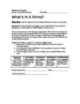 What's in a Rhino?