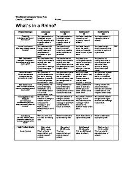 What's in a Rhino? Marking Sheet