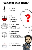 Fractions: What's in a half?