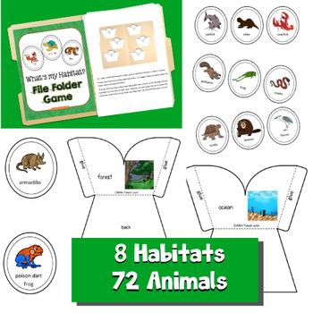 What's my Habitat? File Folder Game