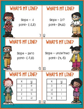 What's my line?  Writing linear equations from given info.