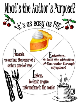 What's the Author's Purpose? (Informative, Colorful & Fun Poster!)
