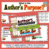 Author's Purpose - Posters and Graphic Organizers