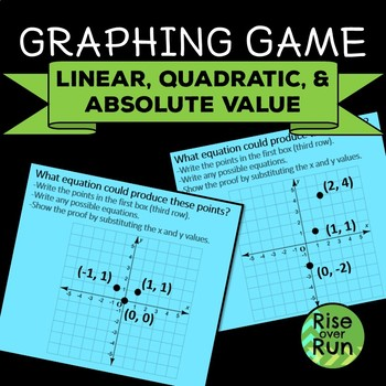 Graphing Activity: What's the Equation? No Prep Inquiry Game