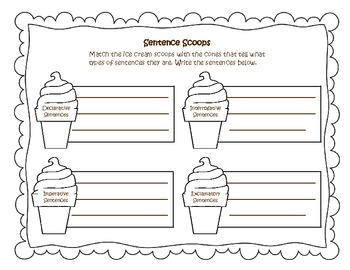What's the Flavor? Types of Sentences