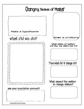 Whats the Matter ( Matter mini book and experiments)