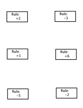 What's the Rule? Addition and Subtraction Memory Game