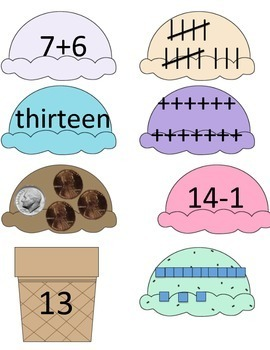 Ways to Make Numbers Math Game What's the Scoop?