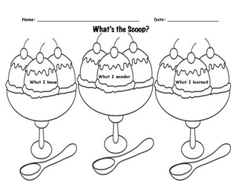What's the Scoop? (KWL)